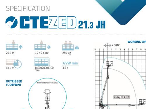 CTE JH21-3